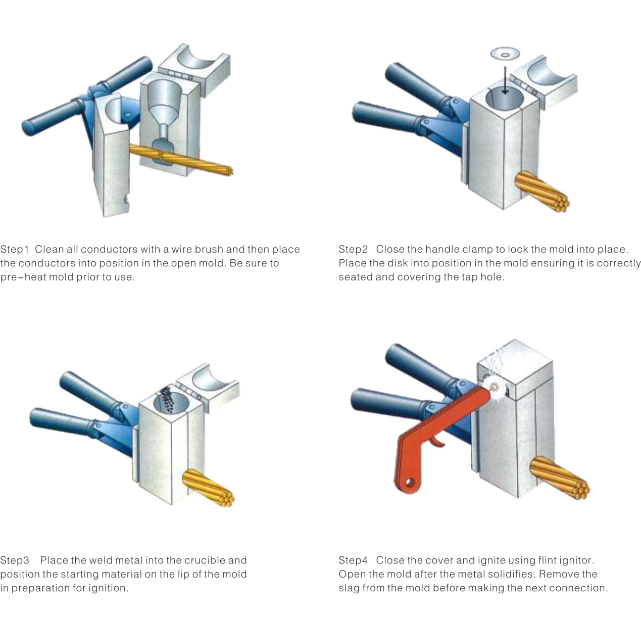 Exothermic welding Operating process